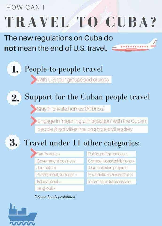 how you can travel to cuba